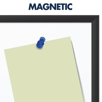 Magnetic Surface. Quick Posting.